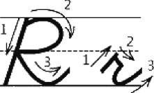 Схема из прописи, как писать письменные буквы