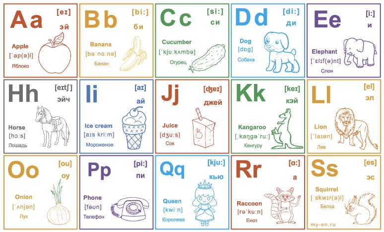 Английские буквы картинки каждая буква отдельно с транскрипцией распечатать, воскресе